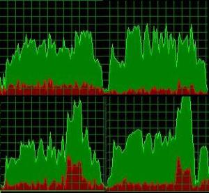 CPU usage between FFmpeg and CoreAVC