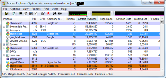 Process Explorer2